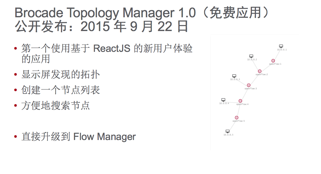 Brocade Topology Manager 1.0