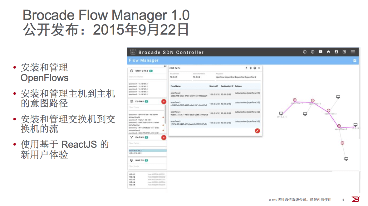 Brocade Flow Manager 1.0