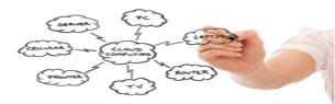 软件定义网络技术调查研究